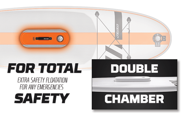 Double Chamber for total safety and extra stiffness