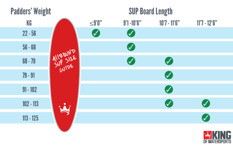 Allround Stand Up Paddle Board SUP Size Guide