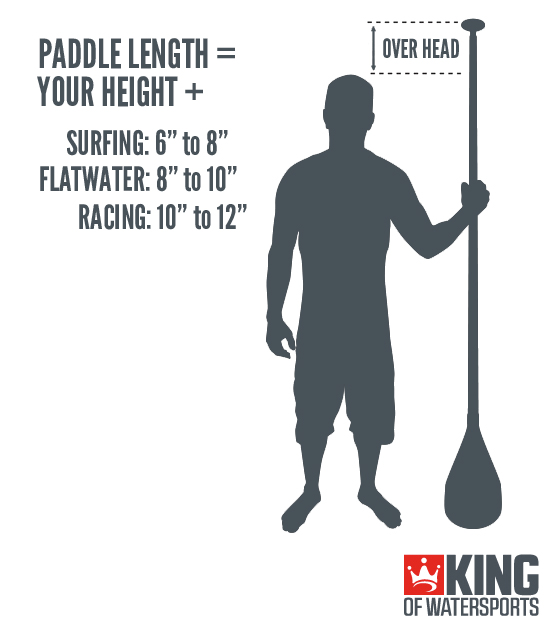 Stand Up Paddle SUP Height Length Guide