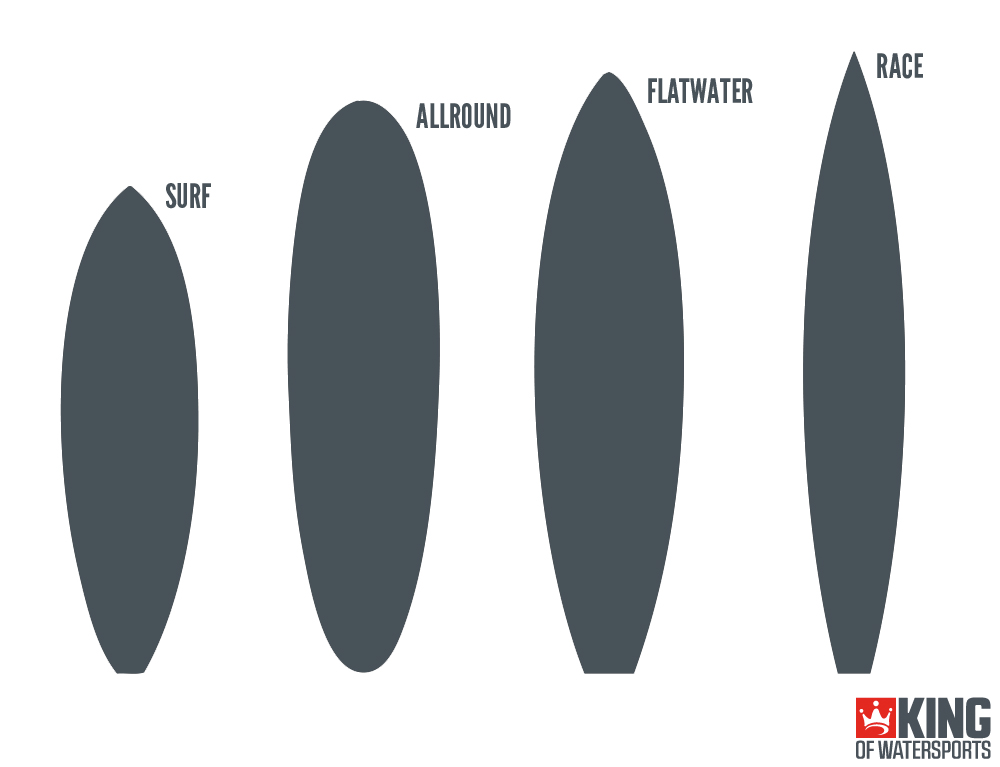 Stand Up Paddle Board Shapes